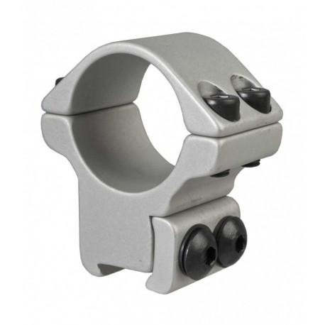 MTC BluePrint scope mounts
